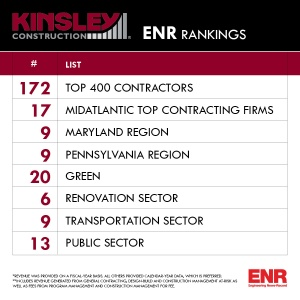 enr-rankings